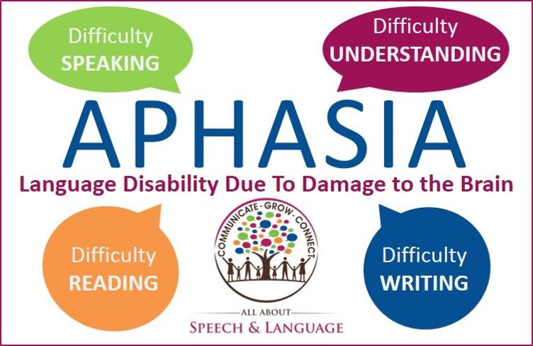 June is Aphasia Awareness Mont...